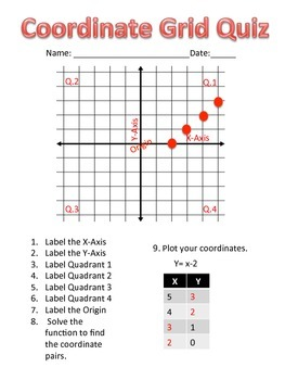 Coordinate Grid Quiz 5th Grade