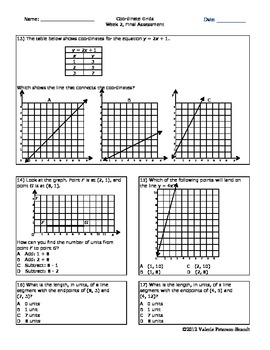 Coordinate Grids Assessments