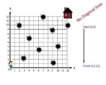 Coordinate Grids Maze Game