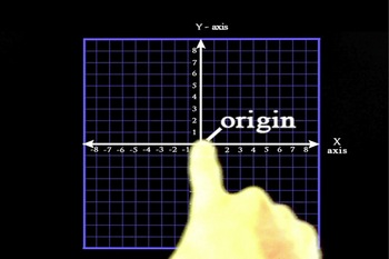 Coordinate Grids Vocabulary Video