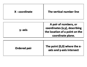 Coordinate Grids vocabulary activity