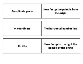 Coordinate Grids vocabulary activity