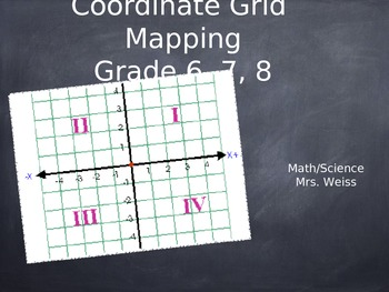 Coordinate Grip Mapping