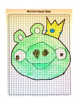 Coordinate Graphing Angry Birds Ordered Pairs - King Pig