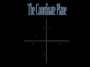 Coordinate Plan Powerpoint