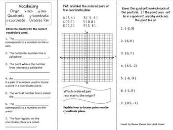 Coordinate Plane (4 Quadrants) Print n' Fold (Foldable) In