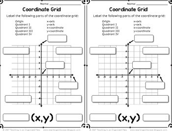 Coordinate Plane 4 Quadrants Math Notebook Page and Mini Assessments
