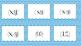 Coordinate Plane - 4 quadrant Introduction