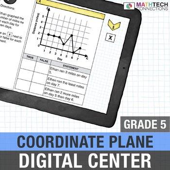 Coordinate Plane - 5th Grade Digital Interactive Math Center