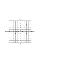 Coordinate Plane/Absolute Value