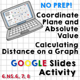 Coordinate Plane/Absolute Value/Distance on a Graph Google