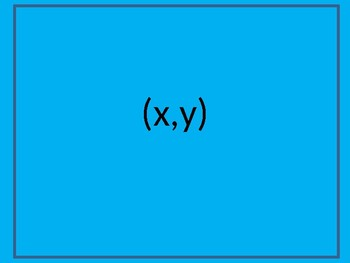 Coordinate Plane Aerobics NS.6b Math Center Activity