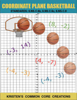 Coordinate Plane BASKETBALL 6th 7th 8th Engage NY Common Core  6.NS.C.8
