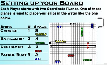 Coordinate Plane Battle-Ships Game