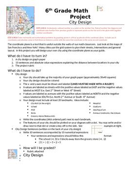 Coordinate Plane City Design Project