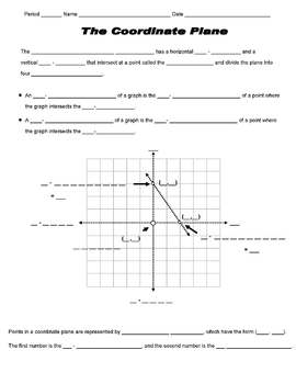 Algebra Guided Interactive Math Notebook Page: Coordinate Plane