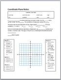 Coordinate Plane Cloze Notes for Students