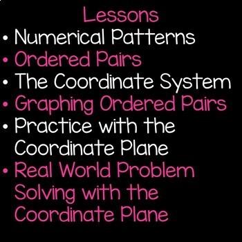 Coordinate Plane Math Unit 5th Grade Interactive Powerpoint Common Core