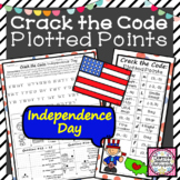 Coordinate Plane Crack the Code Activity