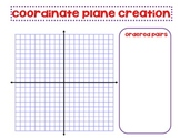 Coordinate Plane Creation Project