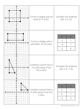 Coordinate Plane Cut and Paste