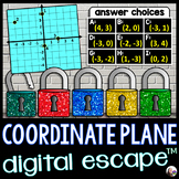 Coordinate Plane Digital Math Escape Room
