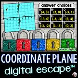 Coordinate Plane Digital Math Escape Room