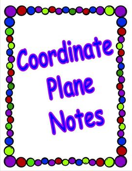 Coordinate Plane Digital Interactive Math Notes