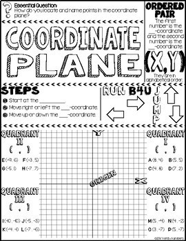 Coordinate Plane Discover & Doodle