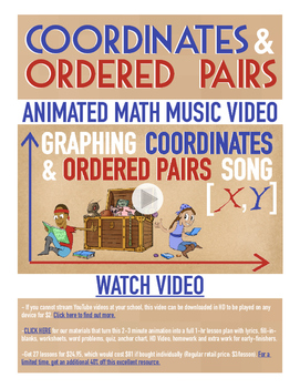 Coordinate Plane | FREE Math Poster, Worksheet & Fun Video | 4th-5th Grade