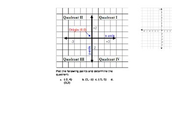 Coordinate Plane Flip Book/ Quadrants