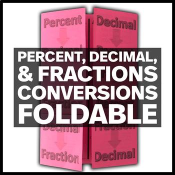 Converting between Percents, Decimals and Fractions Foldable