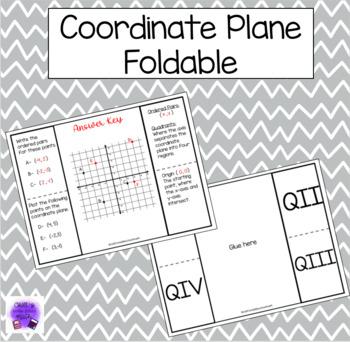 Coordinate Plane Foldable