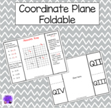 Coordinate Plane Foldable