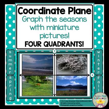 Coordinate Plane - Four Quadrants - Graph the Seasons!
