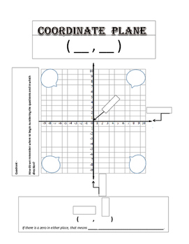 Coordinate Plane Graphic Organizer