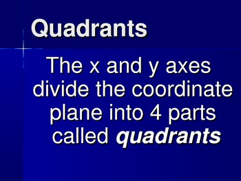 Coordinate Plane Graphing