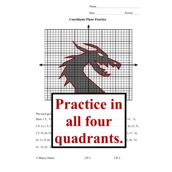 Coordinate Plane Graphing Picture