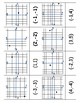 Coordinate Plane Graphing Card Sort