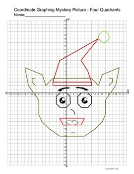 Coordinate Plane Graphing (Elf)