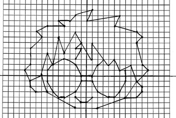 Coordinate Plane Graphing - Harry Potter Dot-to-Dots