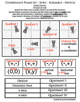 Coordinate Plane Grid Graphing Vocab - Sit Sort Scramble Switch - Game Learning