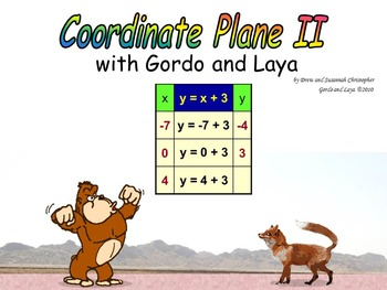 Coordinate Plane II with Gordo and Laya