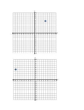 Coordinate Plane Labeling and Practice