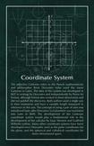 Coordinate Plane - Math Poster