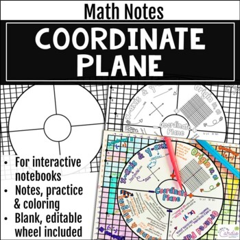 Coordinate Plane Math Wheel