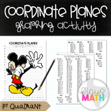 MICKEY MOUSE DAB: Coordinate Plane Graphing Activity! (1st Quadrant)