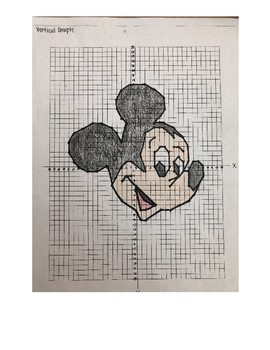 Coordinate Plane Mystery Graph Mickey Mouse