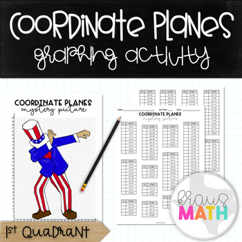 Coordinate Plane Graphing Activity: PRESIDENT'S DAY DAB! (1st Quadrant)