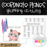 JIGGLY PUFF (Pokemon): Coordinate Plane Graphing Activity! (1st Quadrant)